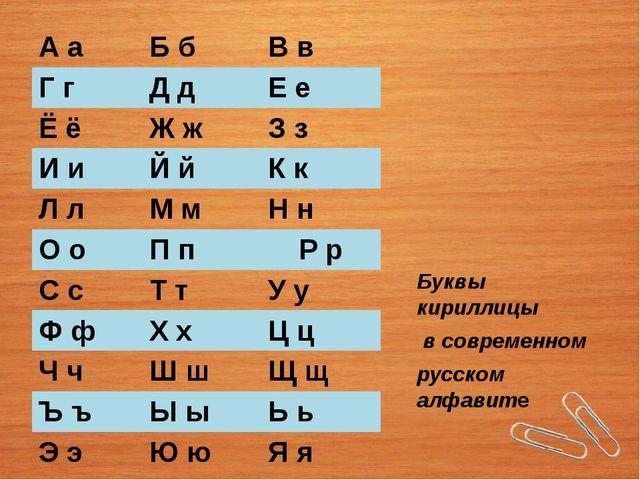 Буквы кириллицы в современном русском алфавите Аа Б б В в Г г Д д Е е Ё ё Ж...