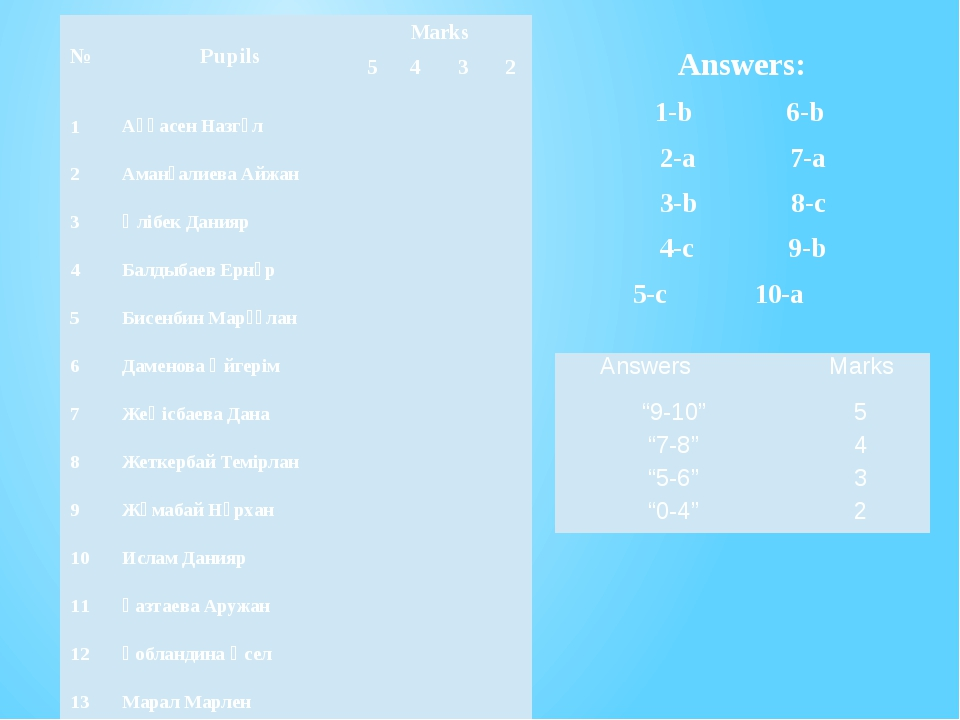 "1-b 6-b 2-a 7-a 3-b 8-c 4-c 9-b 5-c 10-a Answers: Answers Marks ""9-10"" 5 ""7-8..."