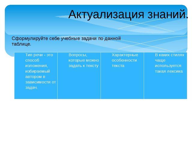 Актуализация знаний. Сформулируйте себе учебные задачи по данной таблице. Тип...