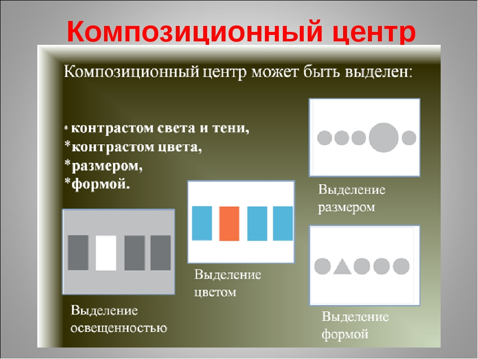 Композиционный центр