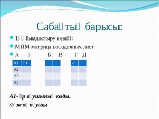 Сабақтың барысы: 1) Ұйымдастыру кезеңі: МПМ-матрица посадочных лист А Ә Б В Г