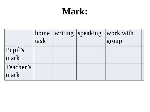 Mark: home task writing speaking work with group Pupil's mark Teacher's mark