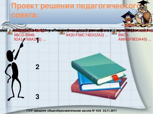 ГОУ средняя общеобразовательная школа № 924 22.11.2011 Проект решения педагог...