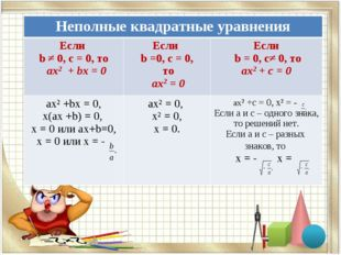 Неполные квадратные уравнения Если b ≠ 0, с = 0, то ax2 + bх = 0 Если b =0,