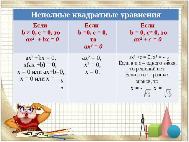 Неполные квадратные уравнения Если b ≠ 0, с = 0, то ax2 + bх = 0 Если b =0,...