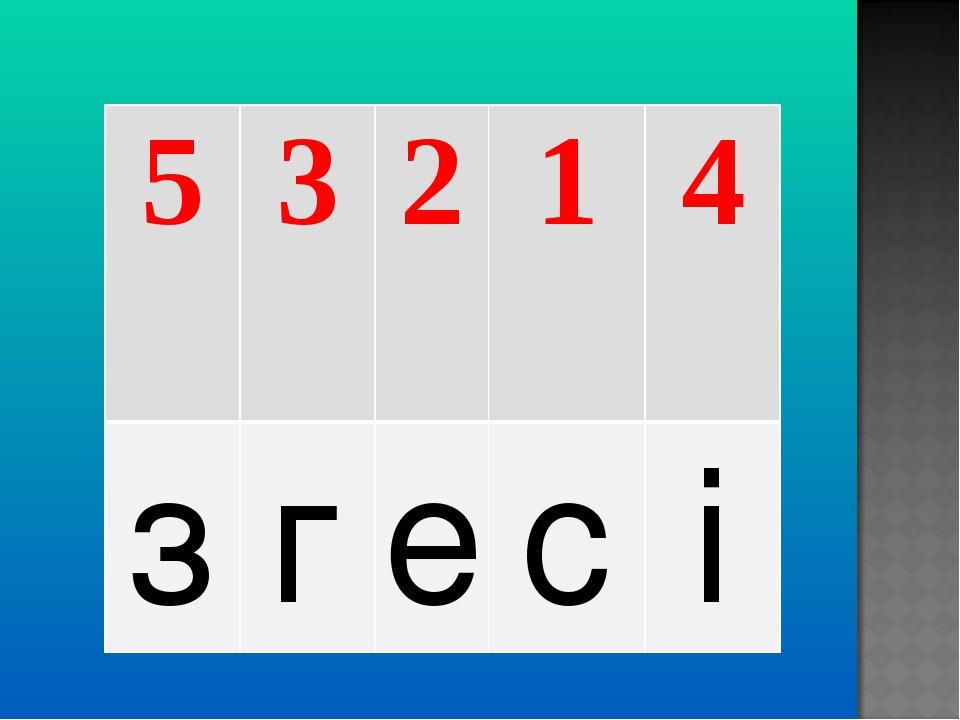 5321 4 згесі