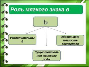 Роль мягкого знака в словах Ь Разделительный Обозначает мягкость согласного С