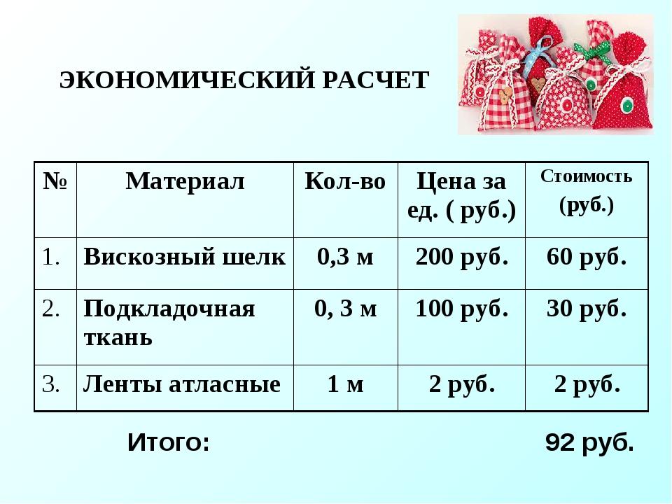ЭКОНОМИЧЕСКИЙ РАСЧЕТ Итого: 92 руб. №МатериалКол-воЦена за ед. ( руб.)Сто...