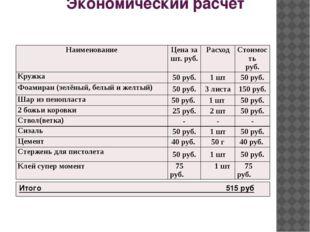 Экономический расчет Наименование Цена за шт. руб. Расход Стоимость руб. Круж