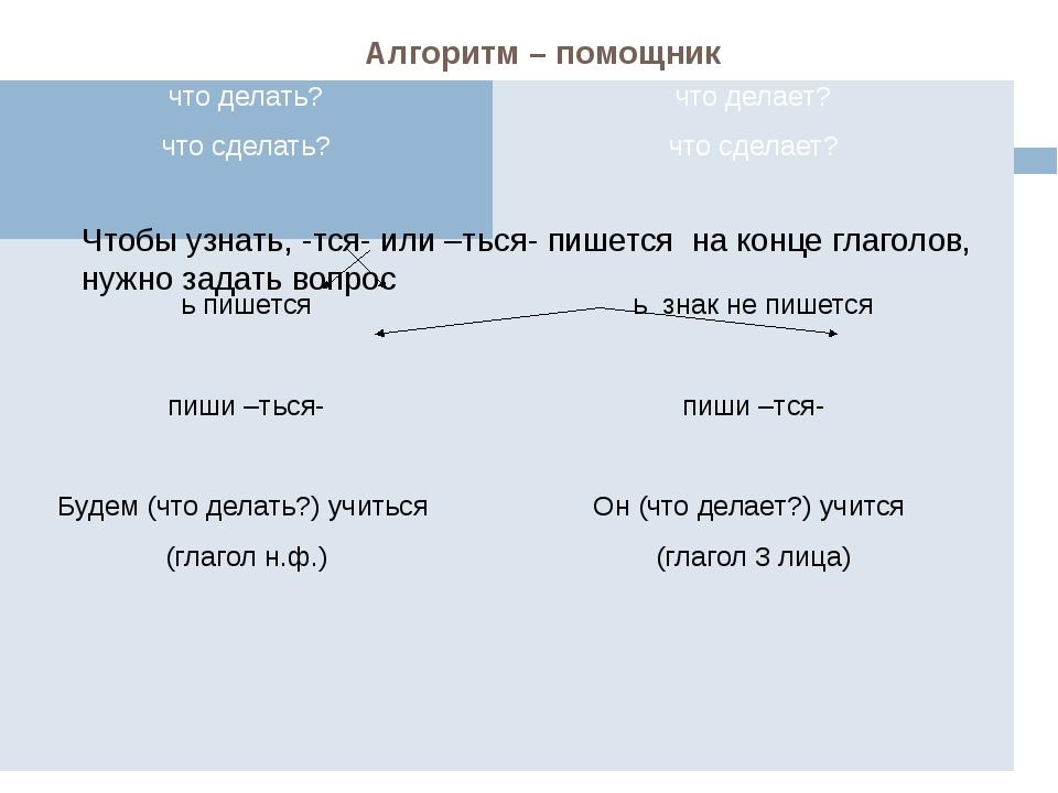 Алгоритм – помощник Чтобы узнать, -тся- или –ться- пишется на конце глаголов,...