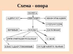 Схема - опора