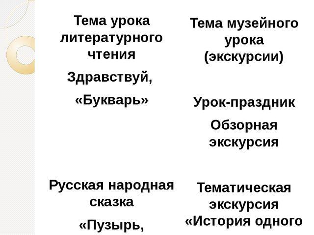 Тема урока литературного чтения Здравствуй, «Букварь» Русская народная сказка...