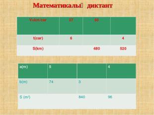 Математикалық диктант лл V=km/сағ2760 t(сағ)64 S(km)480520 a(m)54