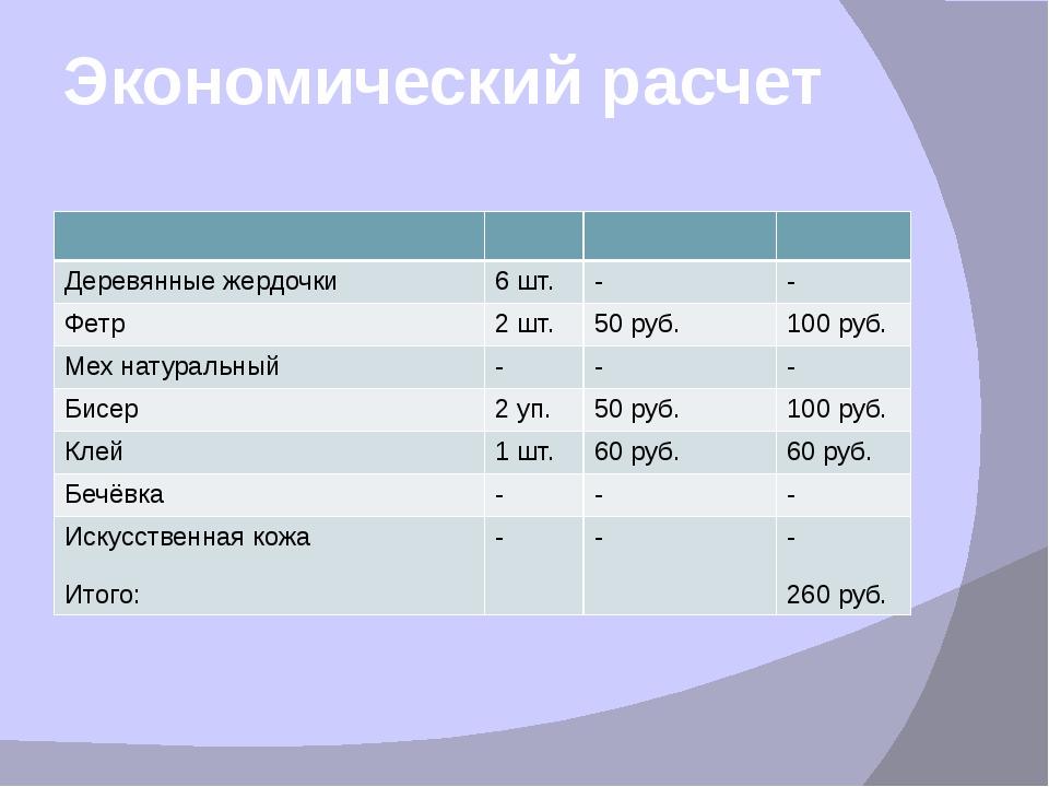 Экономический расчет Деревянные жердочки 6 шт. - - Фетр 2 шт. 50 руб. 100 руб...