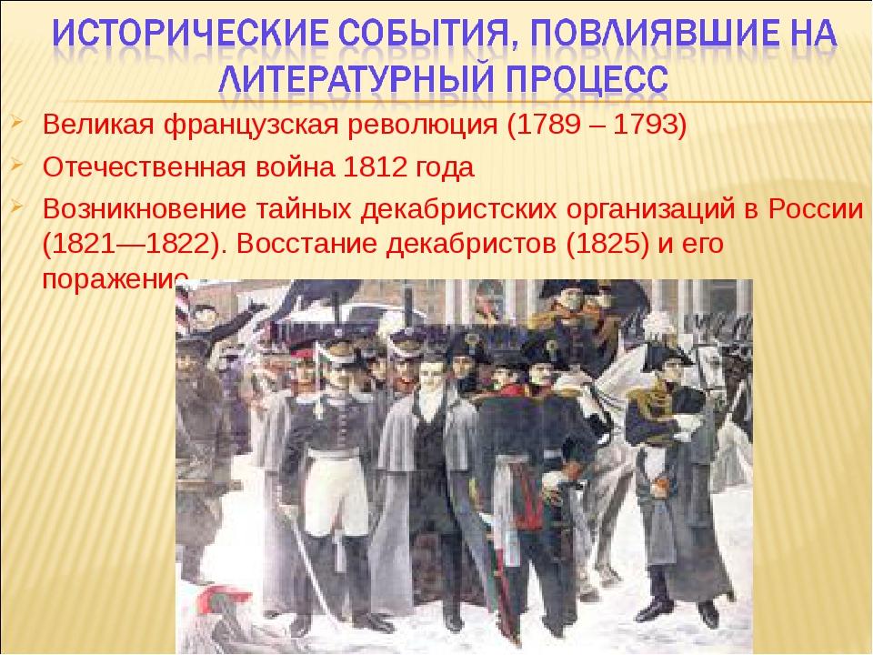 Великая французская революция (1789 – 1793) Отечественная война 1812 года Воз...