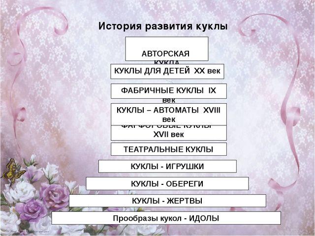 История развития куклы                  АВТОРСКАЯ КУКЛА КУК...