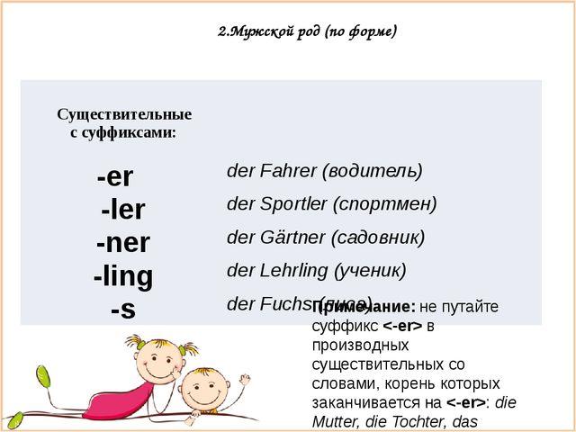 2.Мужской род (по форме) Примечание:не путайте суффиксв производных сущест...