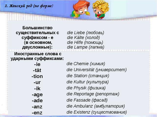 2. Женский род (по форме)  Иностранныеслова с ударными суффиксами:  -ie...