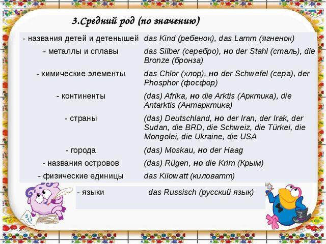 3.Средний род (по значению) - названия детей и детенышей das Kind (ребенок),...