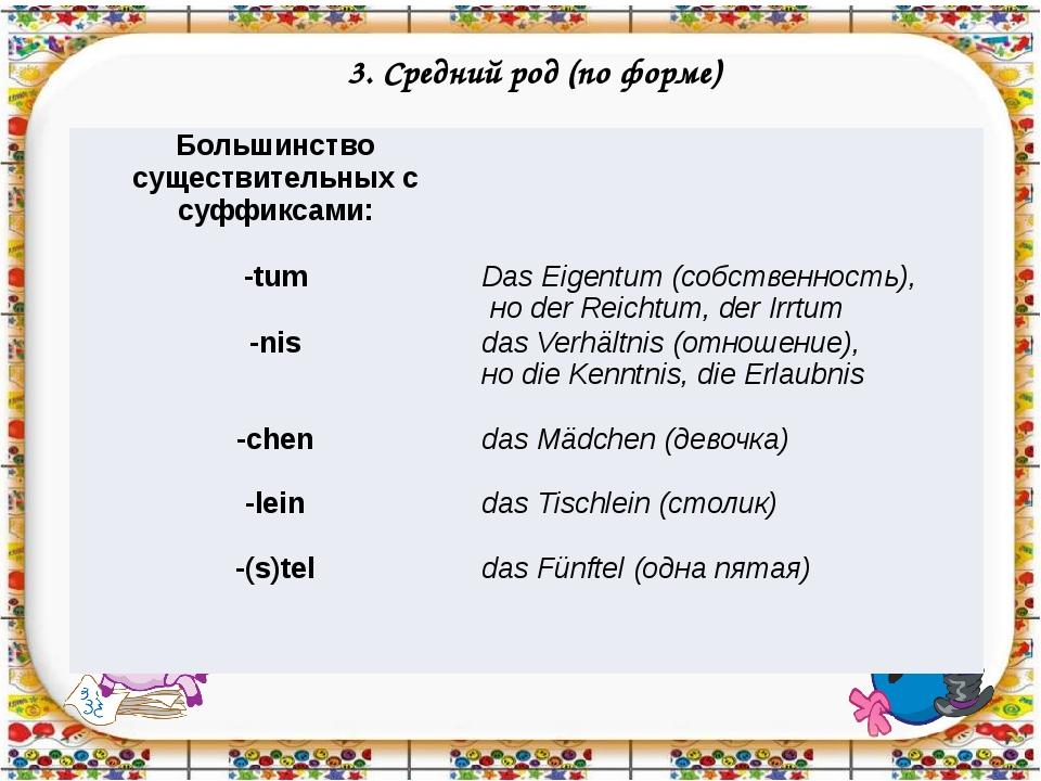 3. Средний род (по форме)  Большинствосуществительных с суффиксами:  -tum...