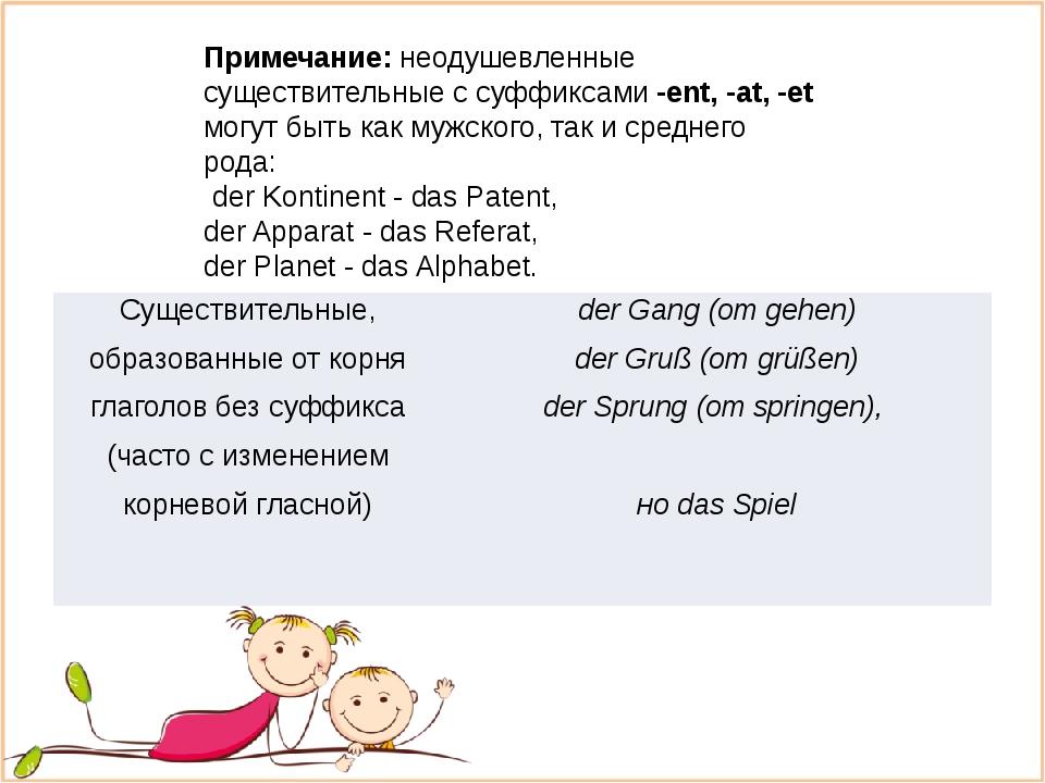 Примечание:неодушевленные существительные с суффиксами-ent,-at,-et могут...