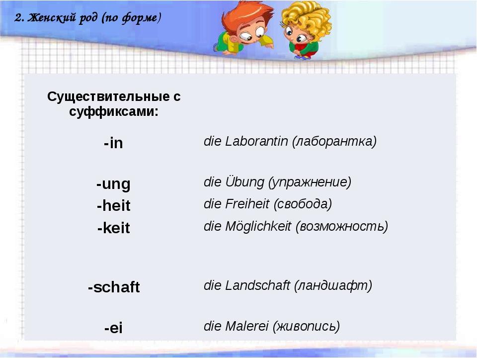 2. Женский род (по форме)  Существительныес суффиксами:  -in die Laborantin...