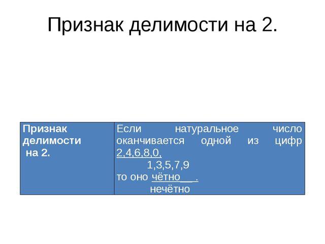 Признак делимости на 2. Признак делимости на 2. Если натуральное число оканчи...