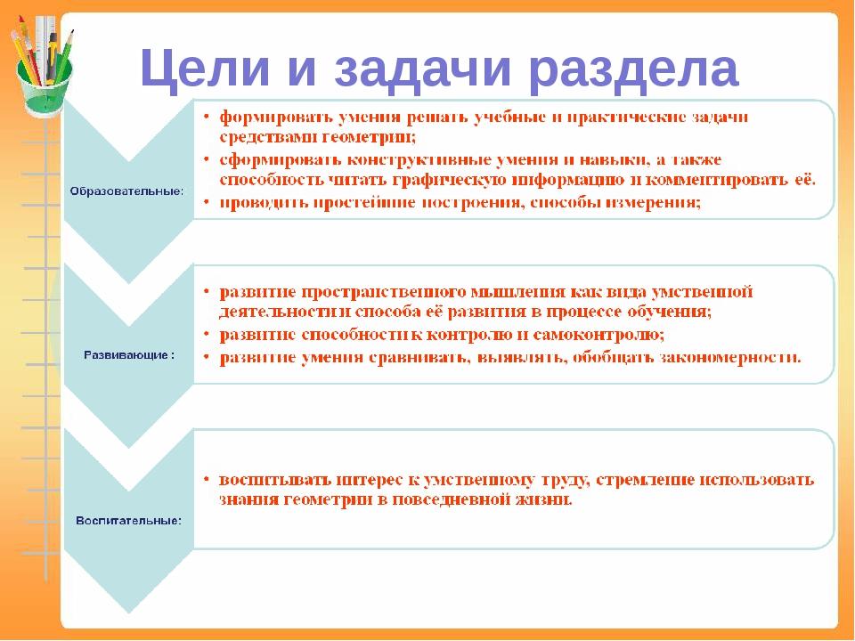 Цели и задачи раздела