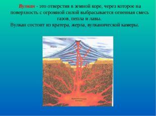 Вулкан - это отверстия в земной коре, через которое на поверхность с огромной