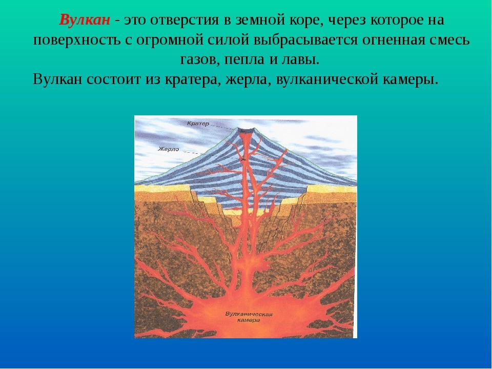 Вулкан - это отверстия в земной коре, через которое на поверхность с огромной...