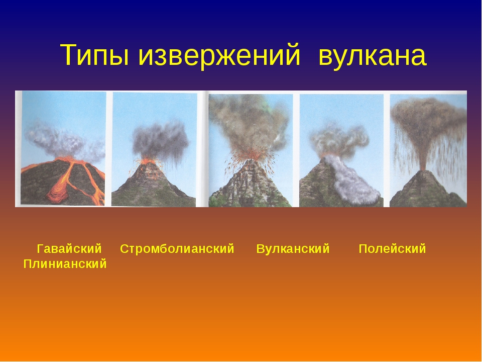Типы извержений вулкана Гавайский Стромболианский Вулканский Полейский Плиниа...