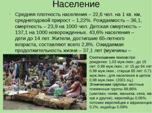 Население Средняя плотность населения – 22,6 чел. на 1 кв. км, среднегодовой