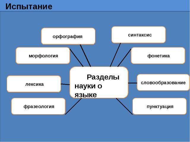 Испытание 1 орфография Разделы науки о языке морфология орфография фонетика л...