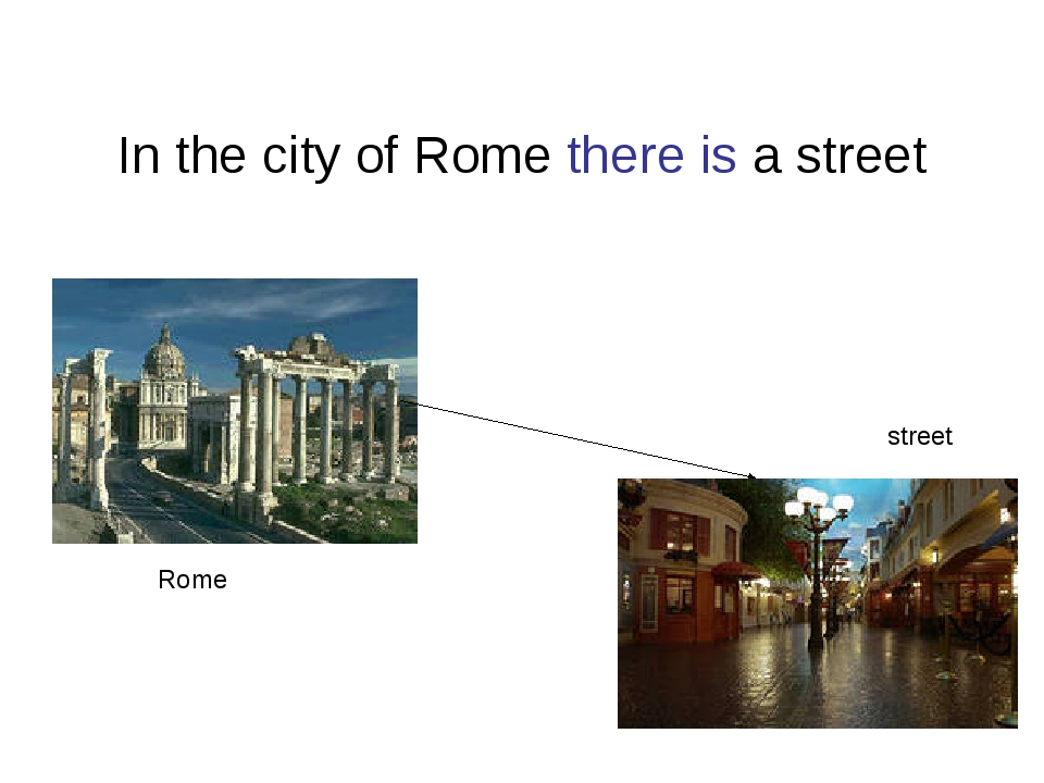 In the city of Rome there is a street Rome street