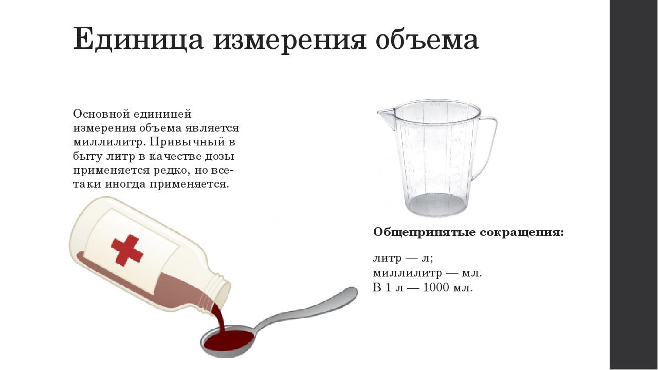 Единица измерения объема Основной единицей измерения объема является миллилит...