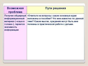 Возможная проблемаПути решения Получен обширный информационный материал («ка
