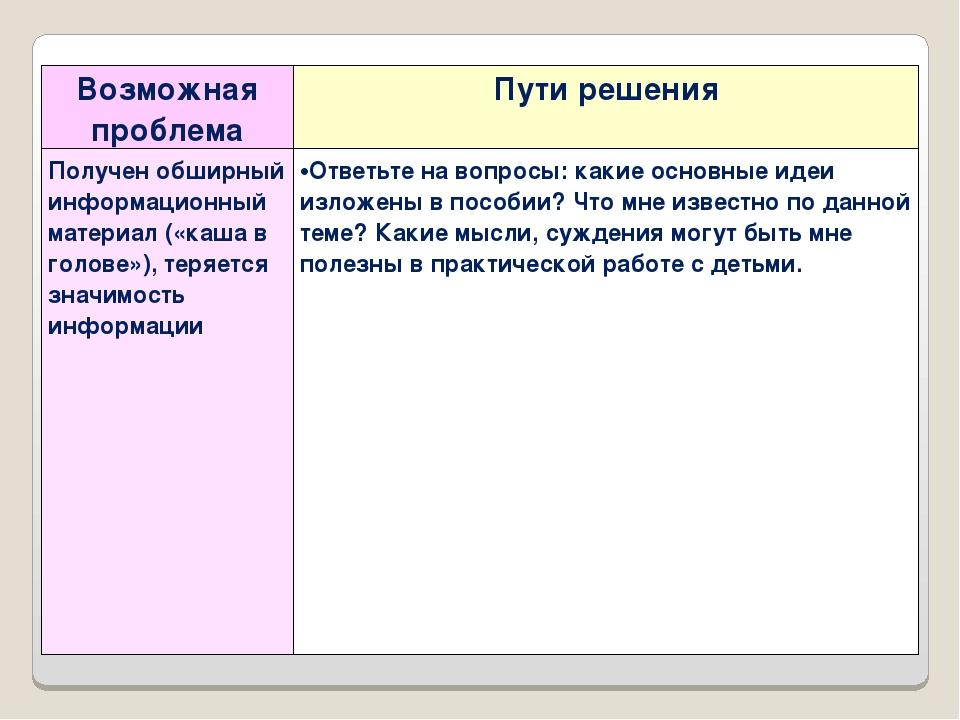 Возможная проблемаПути решения Получен обширный информационный материал («ка...