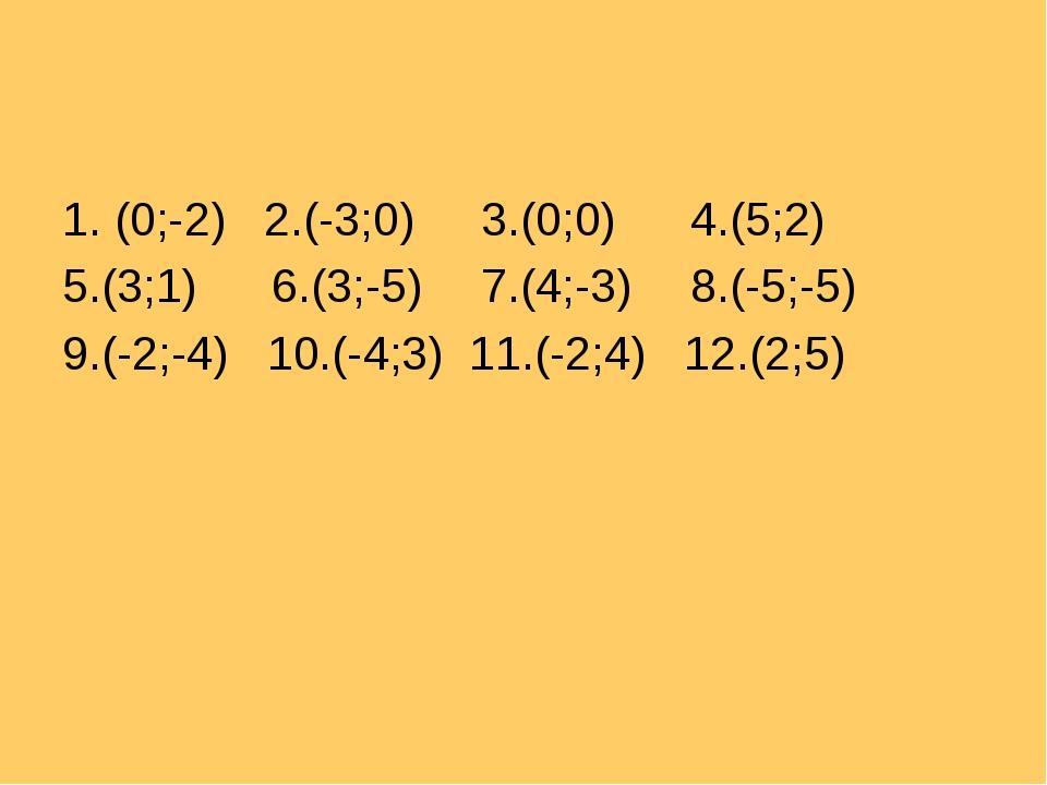1. (0;-2) 2.(-3;0) 3.(0;0)4.(5;2) 5.(3;1)6.(3;-5)7.(4;-3)8.(-5;-5) 9.(-2...