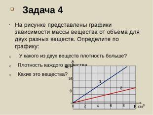Задача 4 На рисунке представлены графики зависимости массы вещества от объем