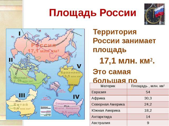 Площадь России Территория России занимает площадь 17,1 млн. км². Это самая бо...