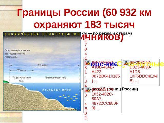 Границы России (60 932 км охраняют 183 тысяч пограничников)