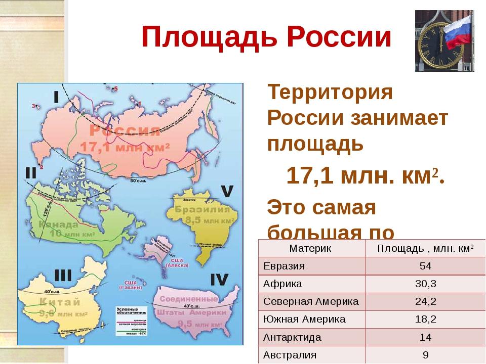 тоже купили территория какой страны имеет наибольшую площадь также