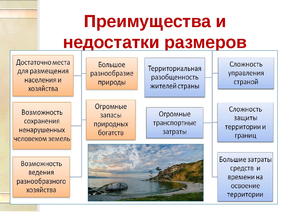Преимущества и недостатки размеров территории России