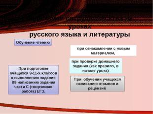 Использование элементов педагогики сотрудническтва на уроках русского языка и