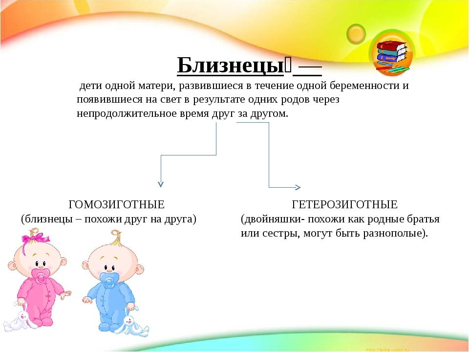 Близнецы́— дети одной матери, развившиеся в течение однойбеременностии по...
