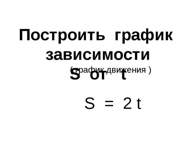 Построить график зависимости S от t ( график движения ) S = 2 t