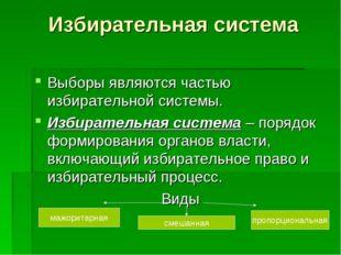 Избирательная система Выборы являются частью избирательной системы. Избирател
