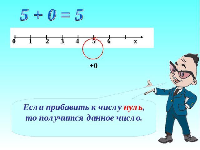+0 Если прибавить к числу нуль, то получится данное число.