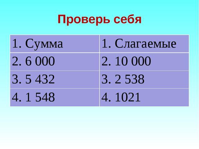 Проверь себя 1. Сумма1. Слагаемые 2. 6 0002. 10 000 3. 5 4323. 2 538 4. 1...