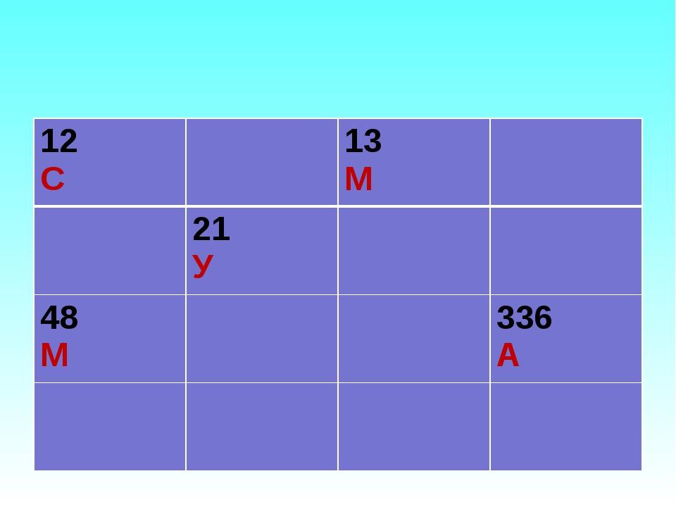 12 С13 М 21 У 48 М336 А
